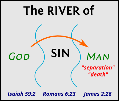 The River of Sin