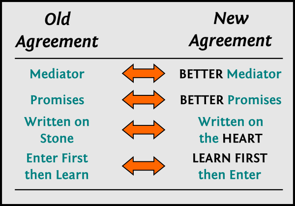 Comparing the two agreements