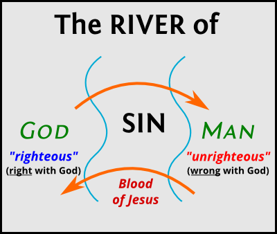 River of Sin and the Blood of Jesus